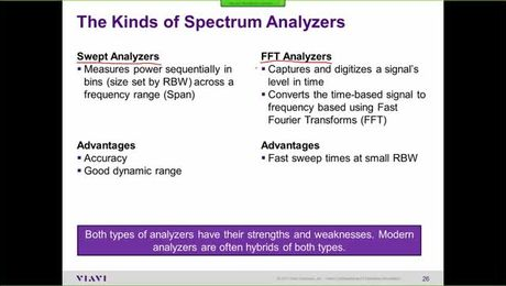 Viavi CellAdvisor Online Training - Advanced Spectrum Analysis