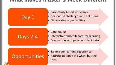 Master's Week Collaborate, Innovate, Elevate