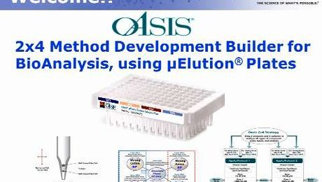 Oasis: Micro Elution Sorbent Method Development Tool Beginner