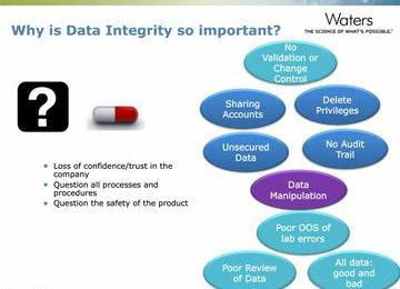 Data Integrity for your Laboratory Computerized Systems