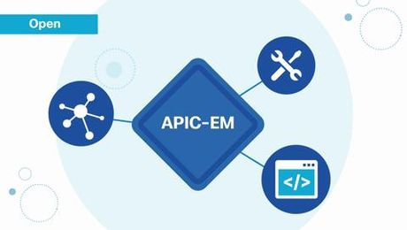 APIC-EM: Delivering Enterprise SDN