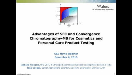 Advantages of SFC and Convergence Chromatography-MS for Cosmetics and Personal Care Product Testing