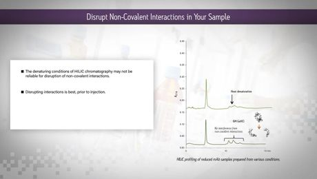 HILIC Columns Tips & Tricks: Disrupt Non-Covalent Interactions in Your Sample