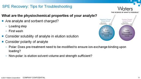 Peptide Sample Prep Optimization and Troubleshooting