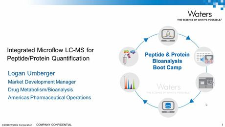 Integrated Microflow LC-MS for Peptide Protein Quantification