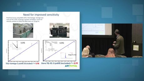 ASMS Seminar: A Powerful Hybrid IA-LC-MS/MS Method for Routine Quantification of Insulin Analogues and their Biosimilars in Clinical Trial Samples