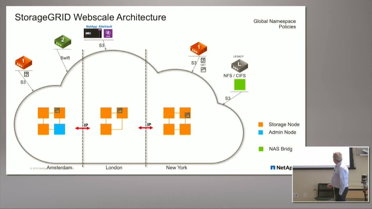 NetApp Object Storage and StorageGRID with Duncan Moore