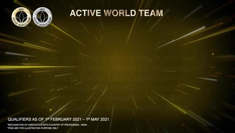 Active World Team Recognition