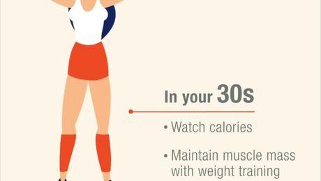 Women's nutritional needs: 30s