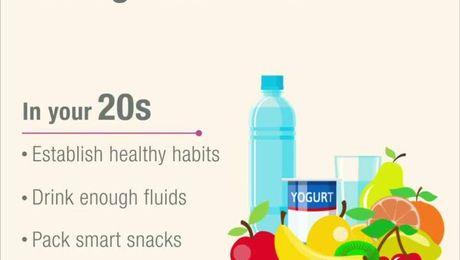 Women's nutritional needs: 20s