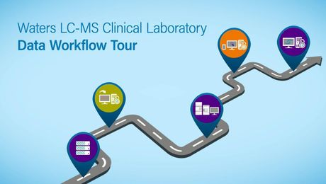 LC-MS Clinical Laboratory Data Workflow Tour