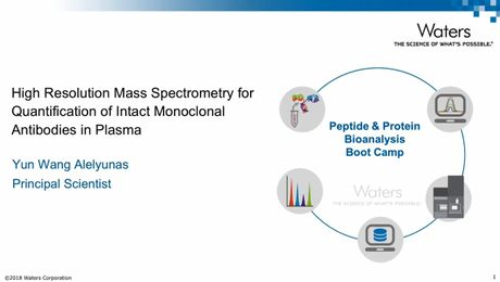 High Resolution Mass Spectrometry for Quantification of Intact Monoclonal Antibodies in Plasma