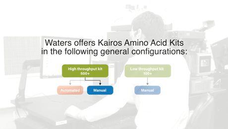 Kairos Amino Acid Kit -Manual high-throughput how to video