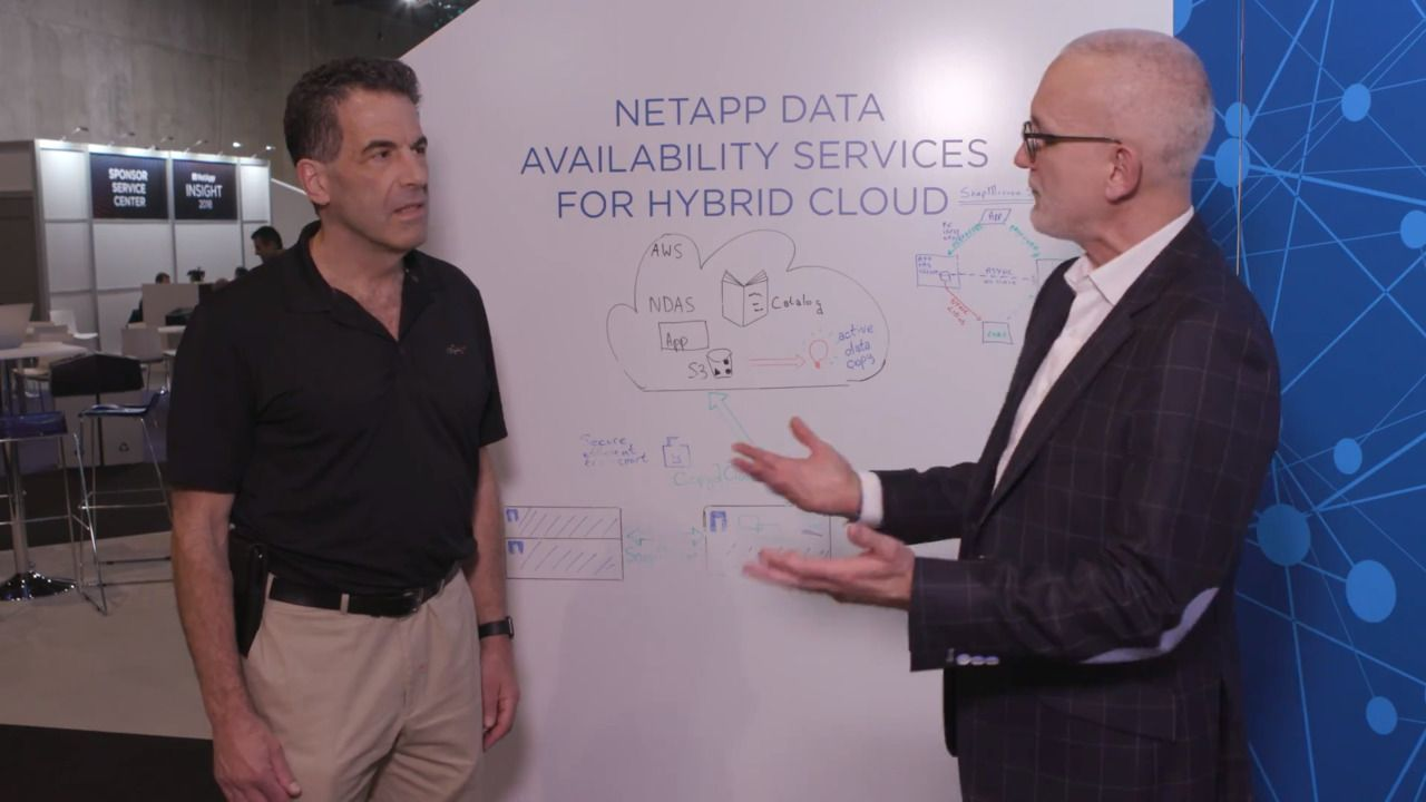 Preview of NetApp Data Availability Services