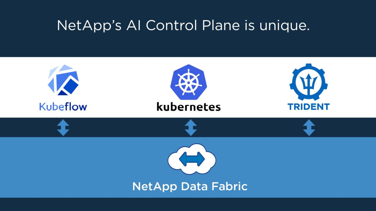 Build Your MLOps Pipeline with NetApp