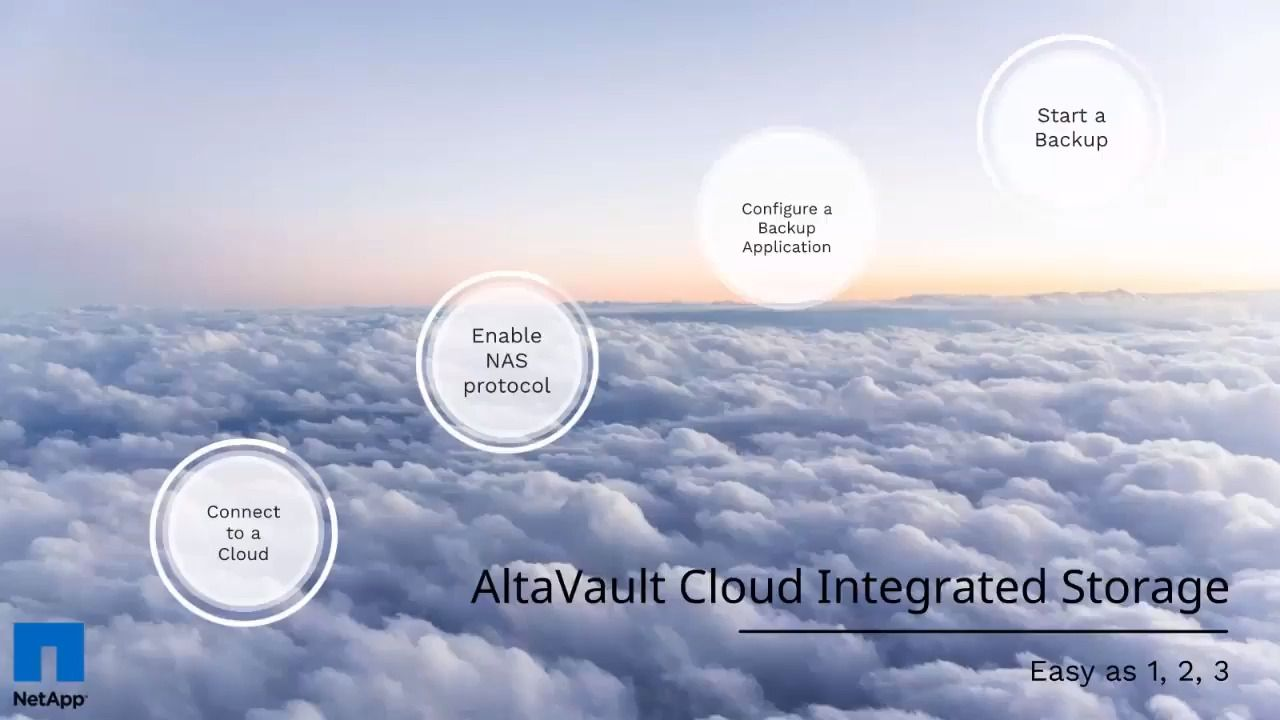 Get Started with NetApp AltaVault and Azure in Three Simple Steps