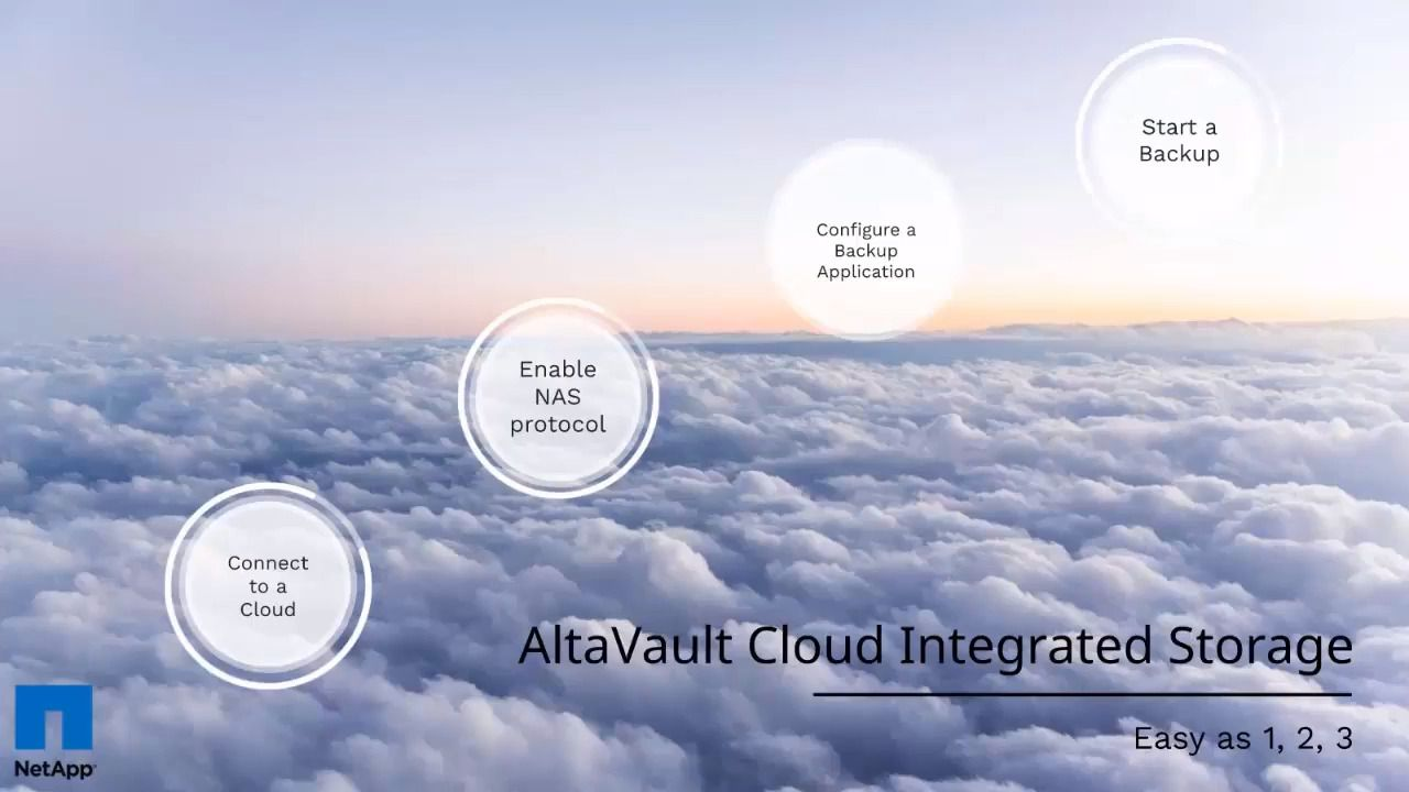Get Started with NetApp AltaVault and AWS In Three Simple Steps