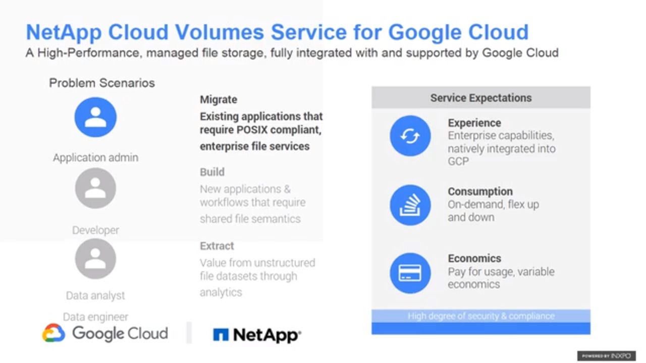 Customers are Migrating Traditional Applications with Ease and Speed to Google Cloud