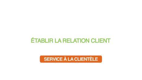 Établir la relation client - Service à la clientèle