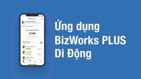 Giới thiệu về Bizworks PLUS di động