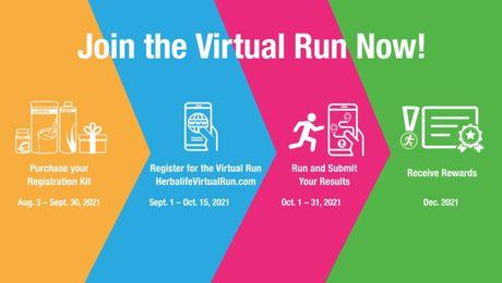 2021 Asia Pacific Virtual Run