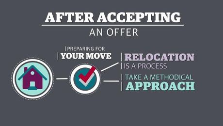 The Domestic Relocation Process