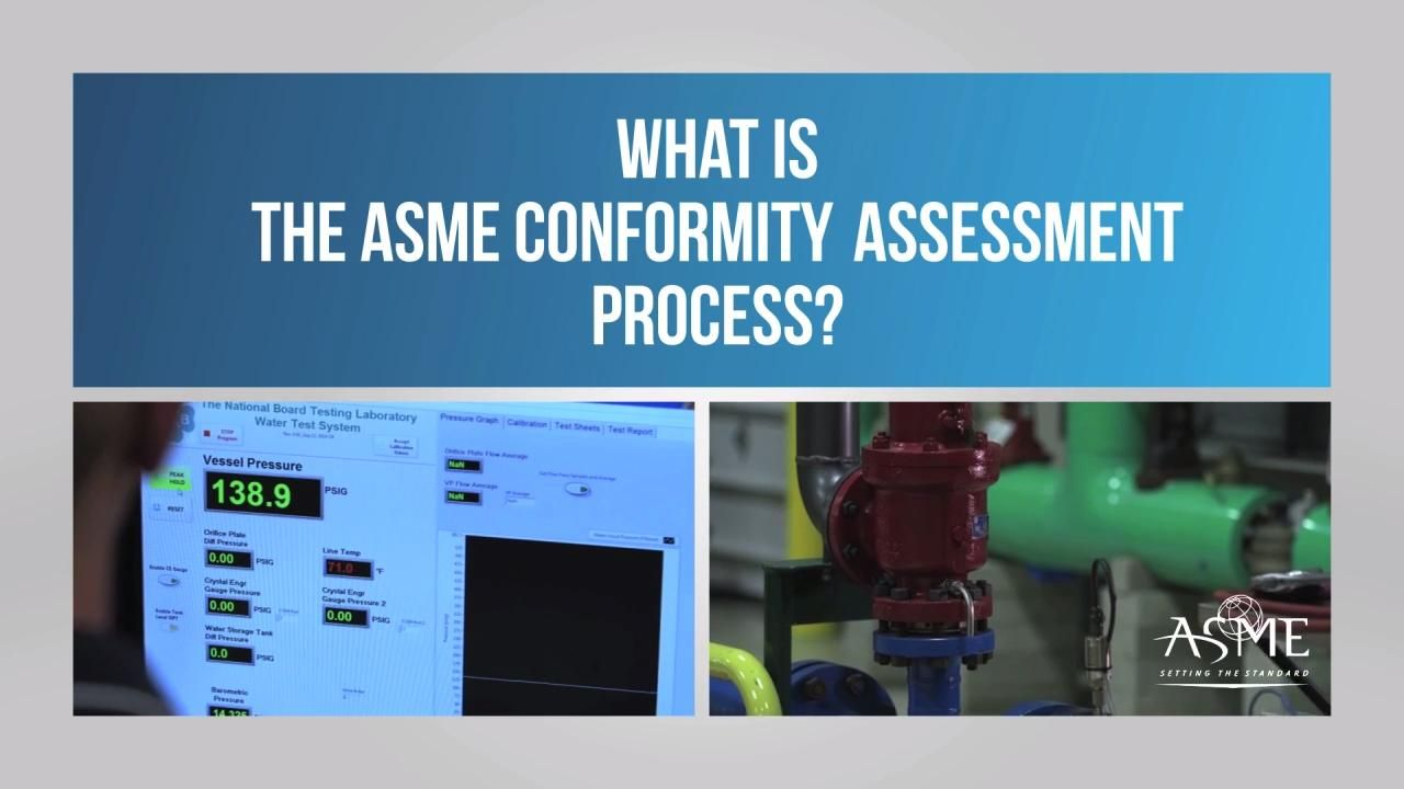 What is the ASME Conformity Assessment Process?