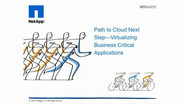 Path to Cloud Next Step—Virtualizing Business Critical Applications