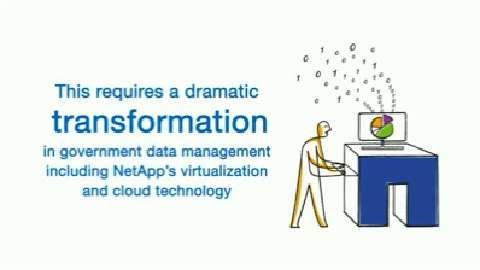 NetApp Innovative Storage Solutions for Government