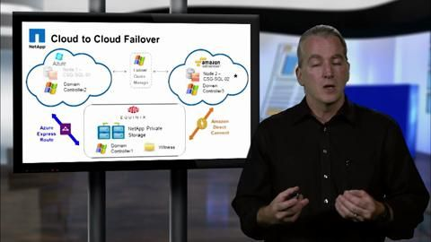 Cloud to Cloud Failover Demo with NetApp Private Storage