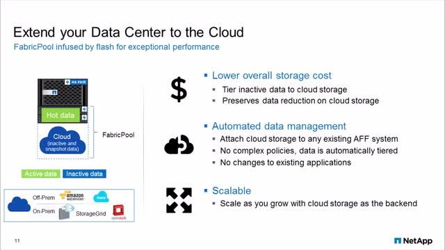Tiering Data to the Cloud: When To Do it and How