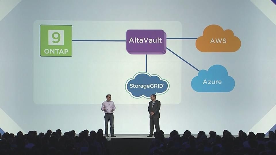 NetApp Insight 2016 Demo: File Backup and Restore to Public and Private Cloud