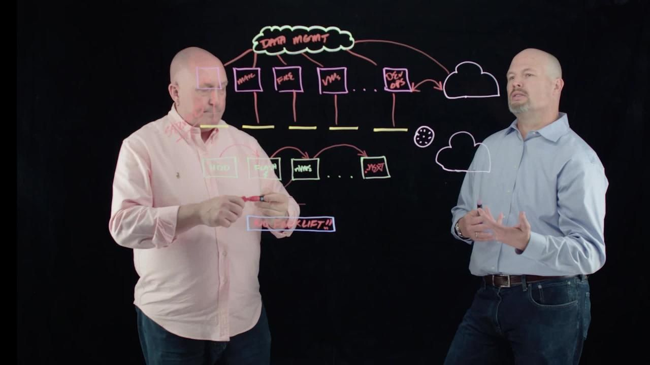 All-Flash Overview: NetApp Lightboard Video