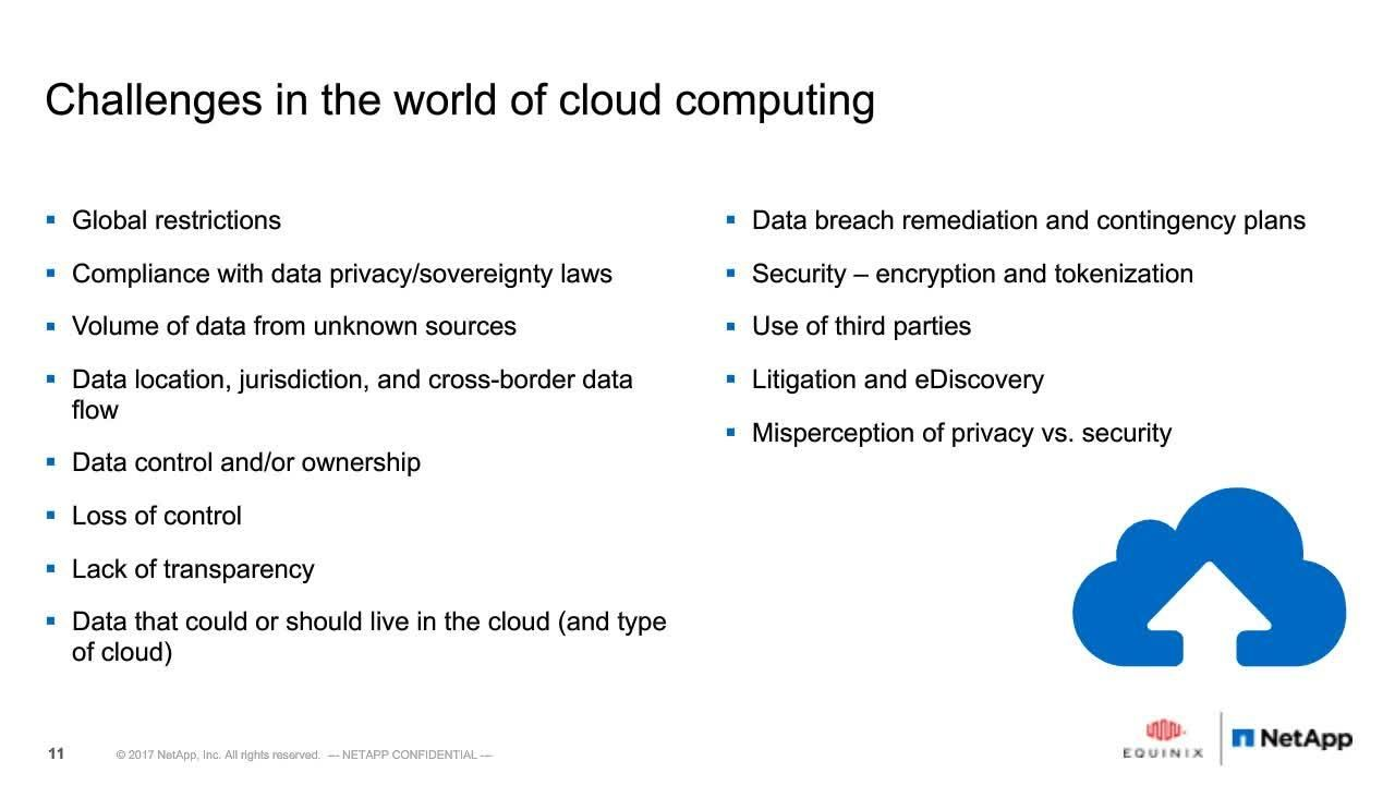 Data Privacy: How Compliant Is Your Data in the Cloud?