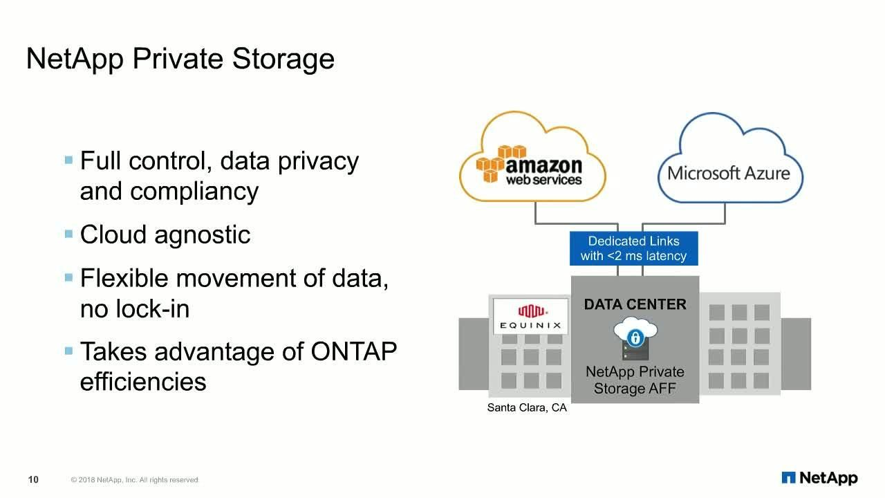 Our journey to the cloud. NetApp on NetApp