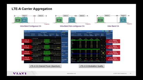 VIAVI Webinar: Maximize Your Investment in LTE-Advanced