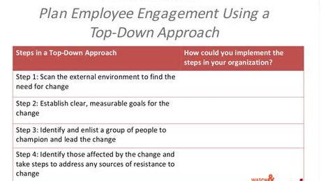 Overcoming Barriers to Building an Engagement Culture