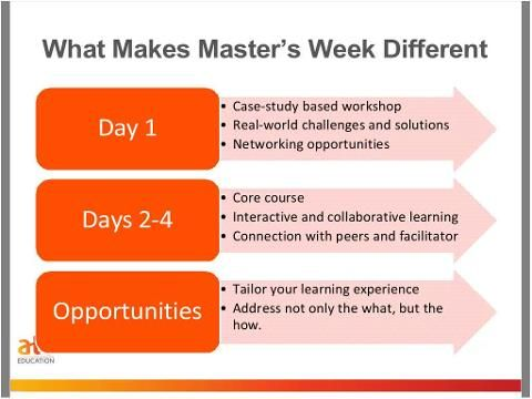 Master S Week Collaborate Innovate Elevate Atd Video