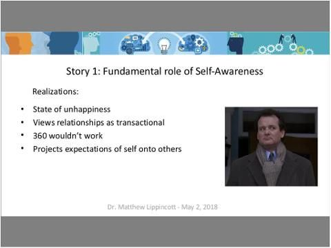 Using Emotional Intelligence in the Workplace - Learning
