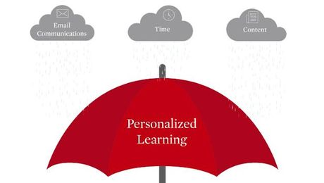 Personalized Learning for Sales Account Executives