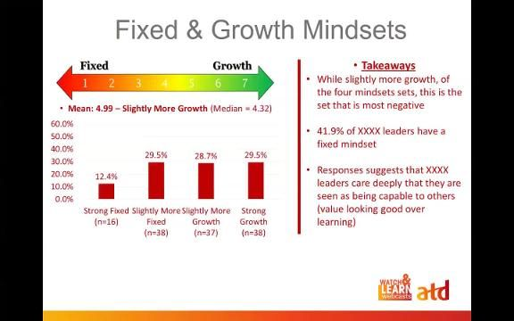 Mindsets The Key to Developing an Agile Workforce - Webcasts