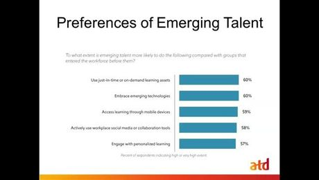 ATD Research Presents: Developing Emerging Talent