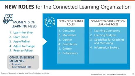 5 Best Practices to Help Your Learners Thrive in the New Virtual Landscape