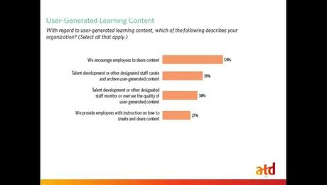 ATD Research: Knowledge Sharing and Knowledge Management