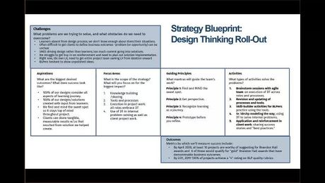 ATD Book Talk With Sharon Boller and Laura Fletcher on Design Thinking for Training and Development