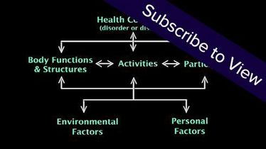 ICF: International Classification of Functioning, Disability & Health