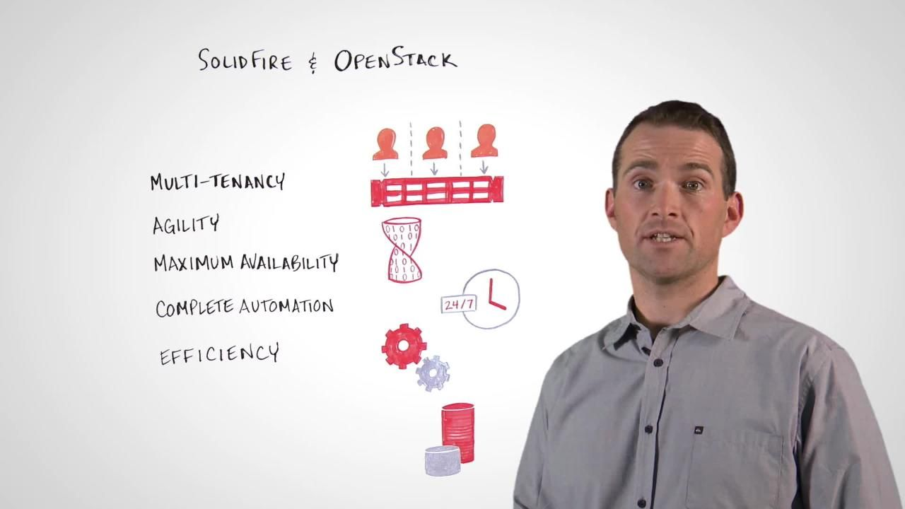 OpenStack on SolidFire