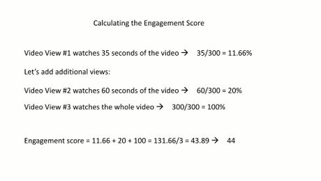 Calculating Video Engagement Score
