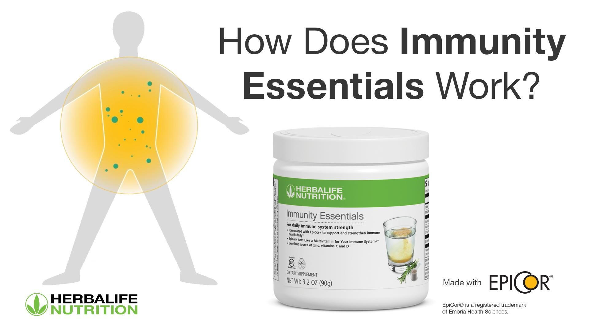 How Does Immunity Essentials Work?
