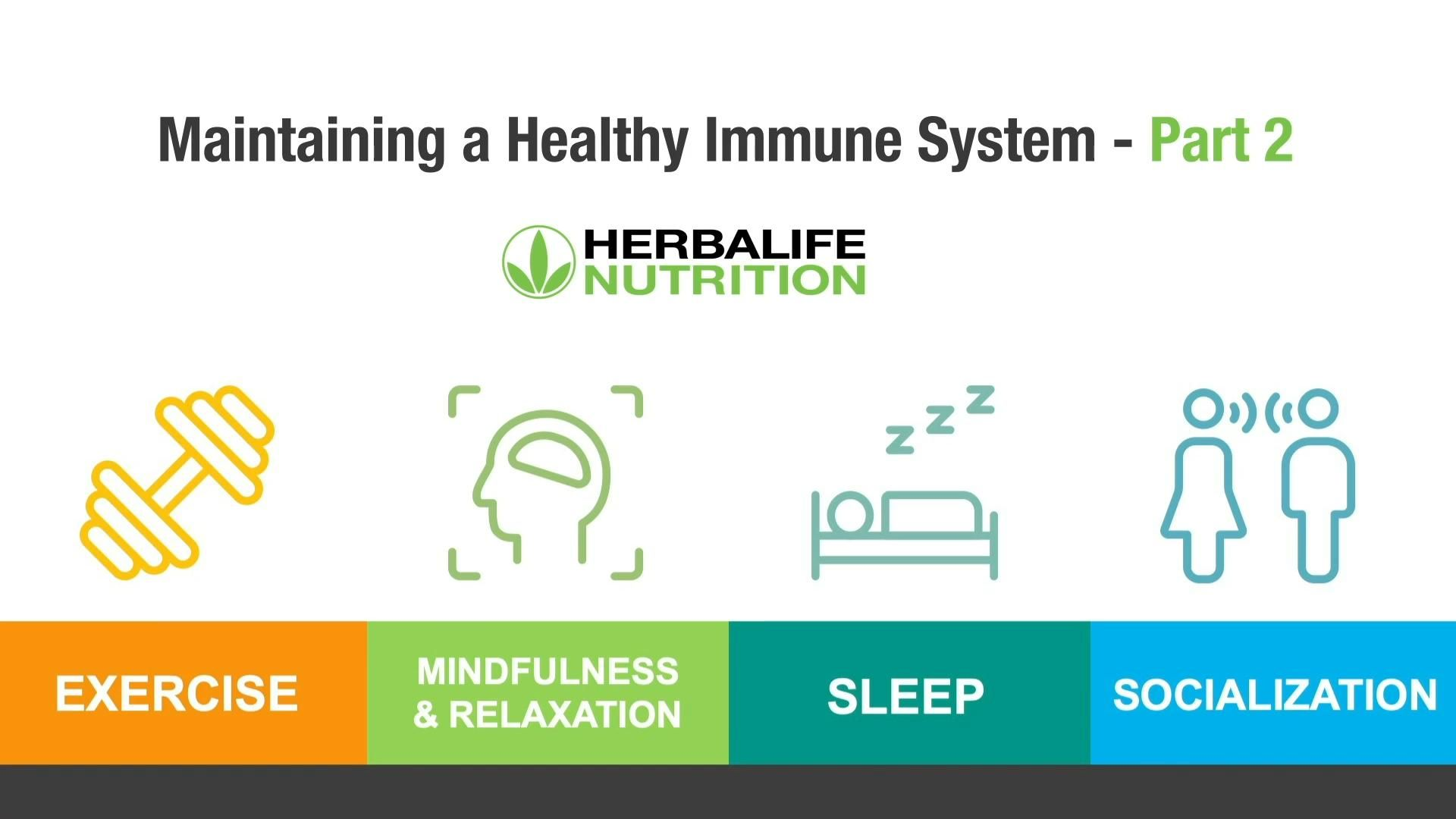 Maintaining a Healthy Immune System - Part 2